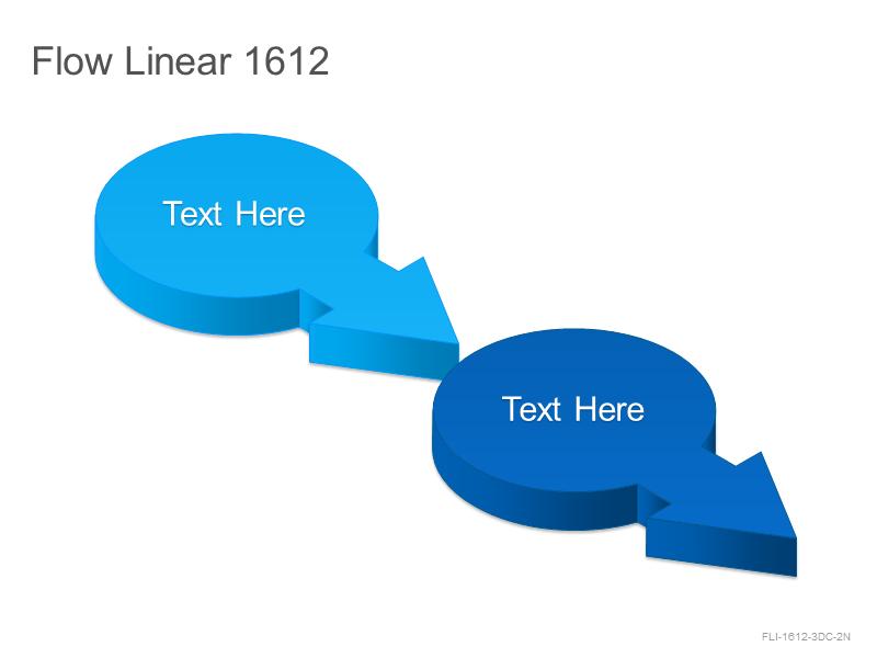 Flow Linear 1612