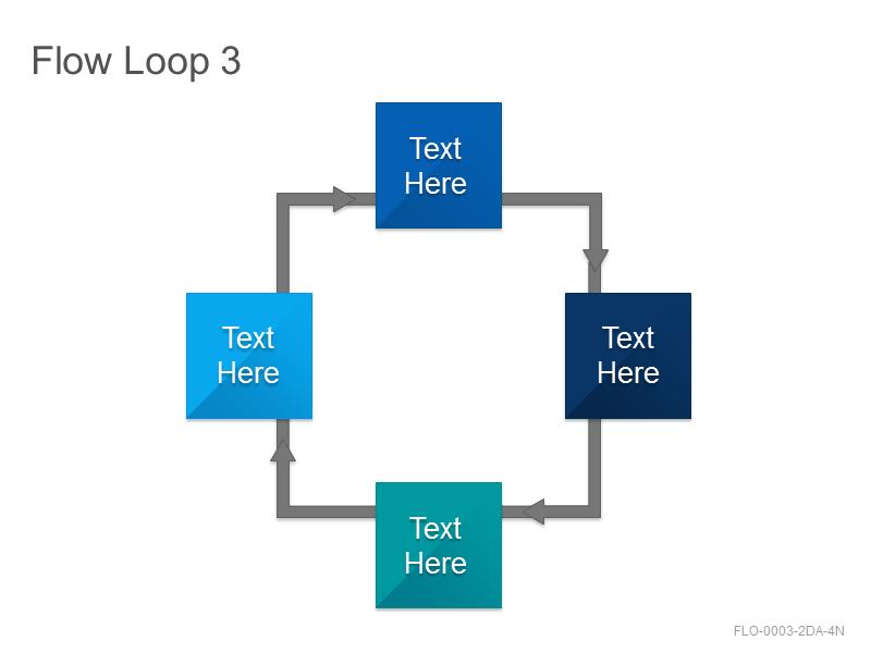 Flow Loop 3