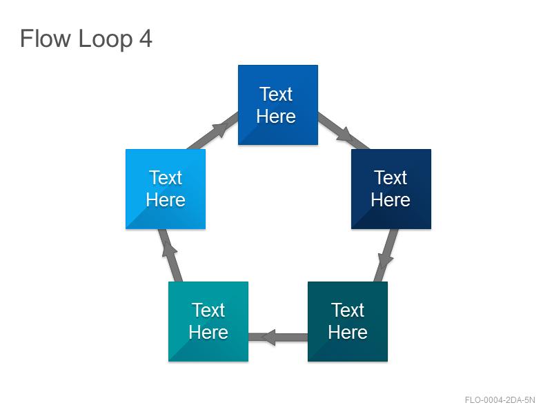 Flow Loop 4