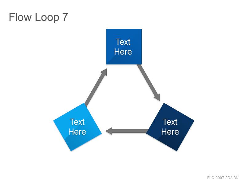 Flow Loop 7