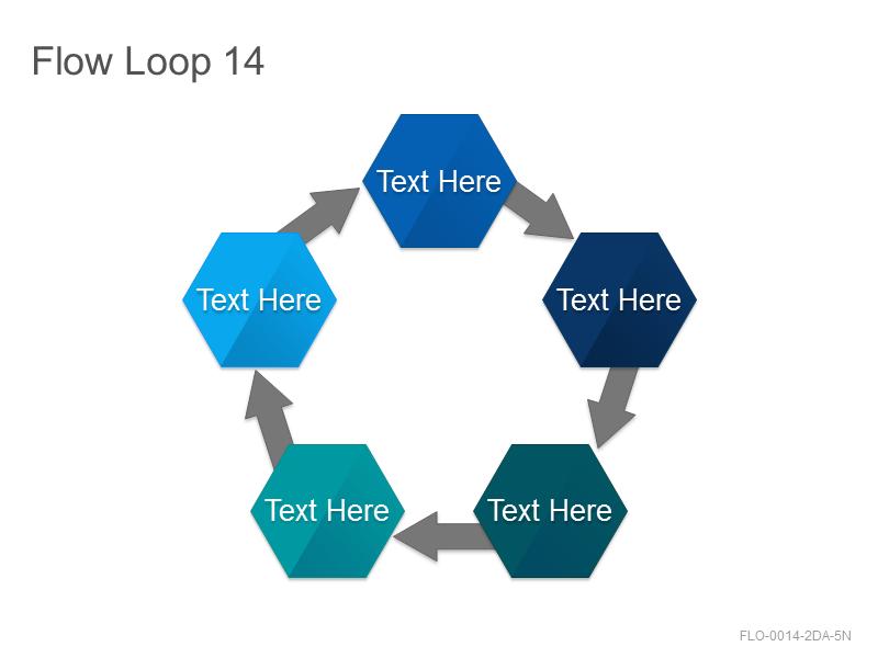 Flow Loop 14
