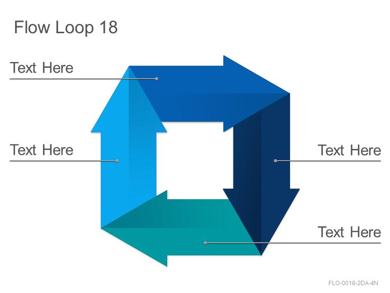 Flow Loop 18