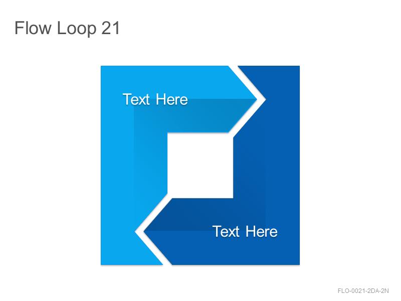 Flow Loop 21
