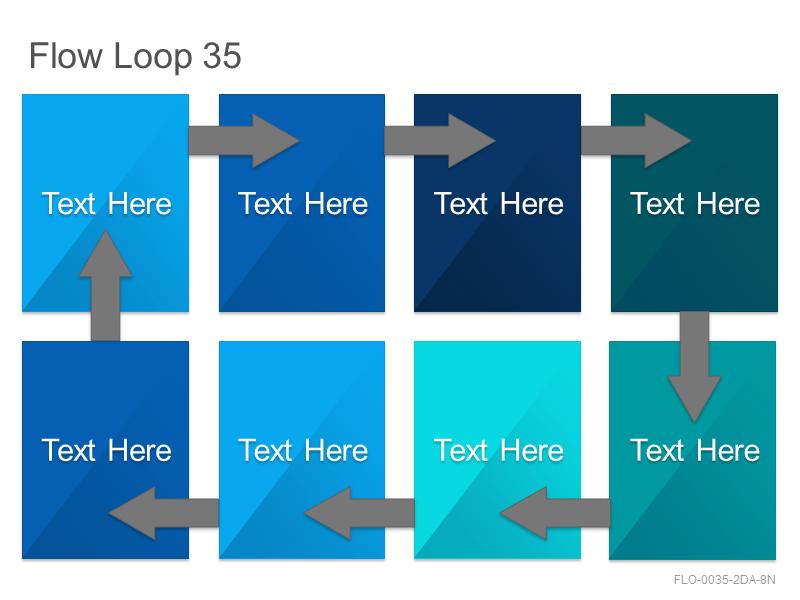Flow Loop 35