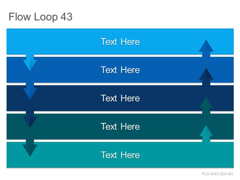 Flow Loop 43