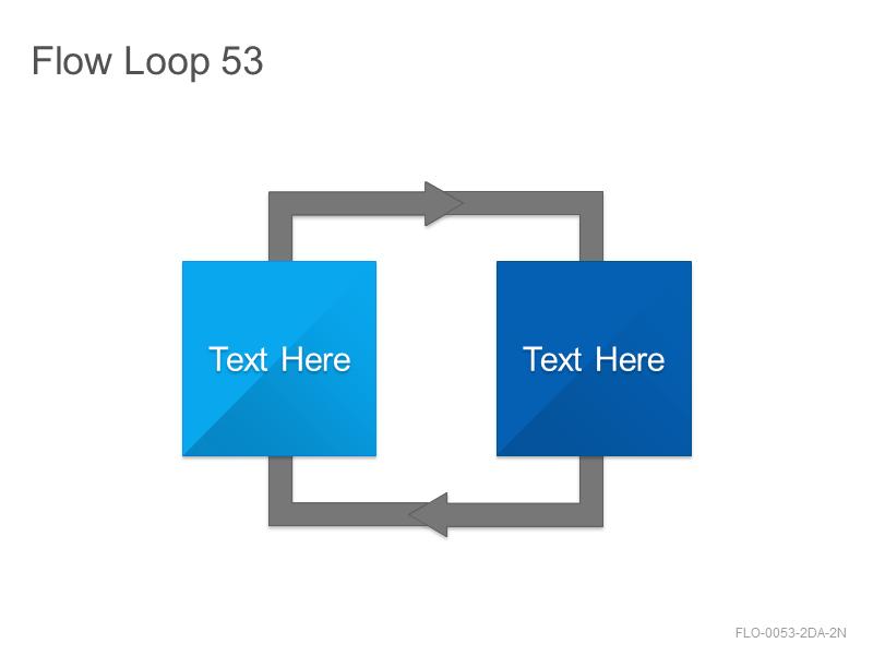 Flow Loop 53