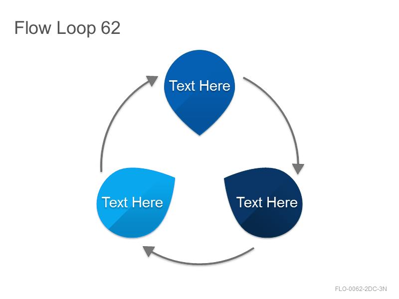 Flow Loop 62