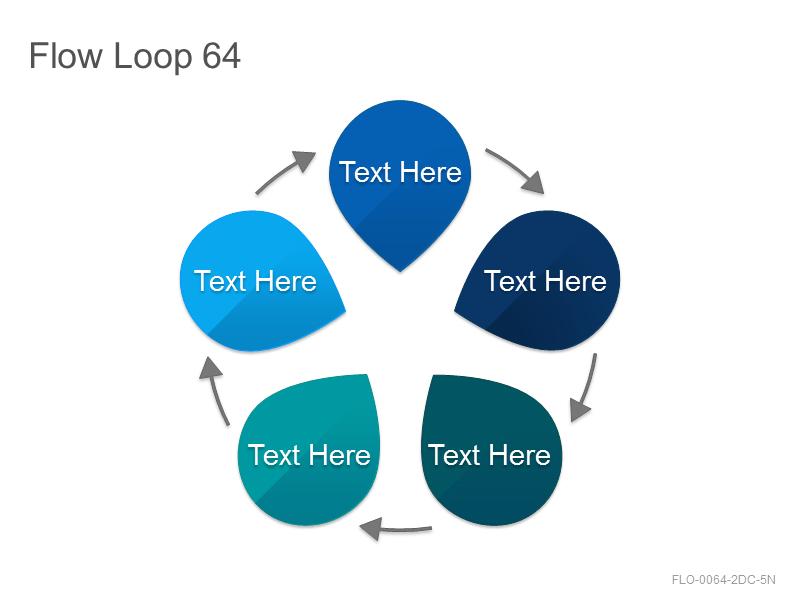 Flow Loop 64