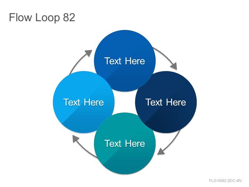 Flow Loop 82