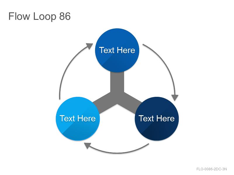 Flow Loop 86