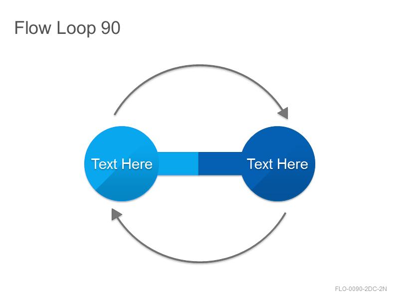 Flow Loop 90