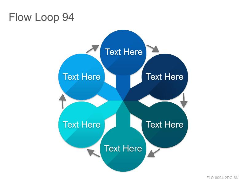 Flow Loop 94