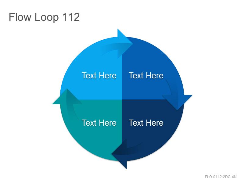 Flow Loop 112