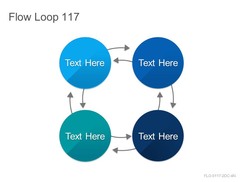 Flow Loop 117