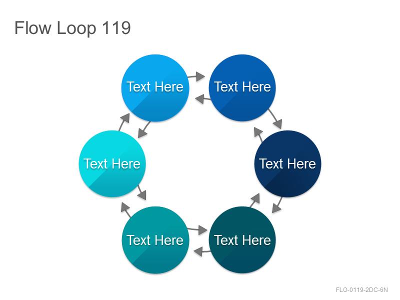 Flow Loop 119