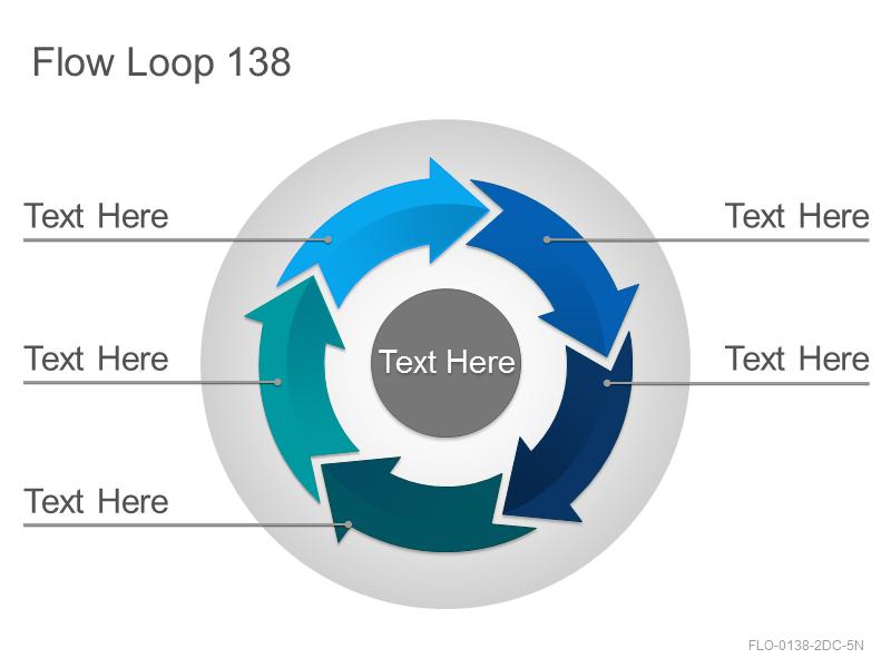 Flow Loop 138