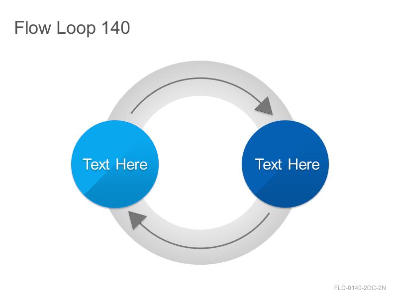Flow Loop 140