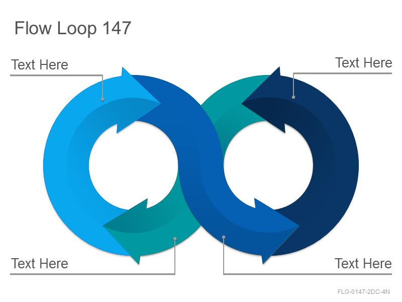 Flow Loop 147