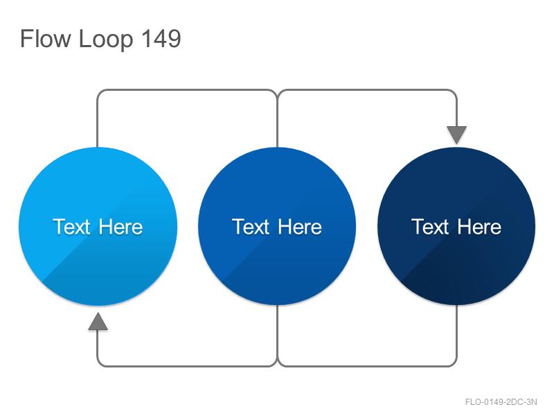 Flow Loop 149