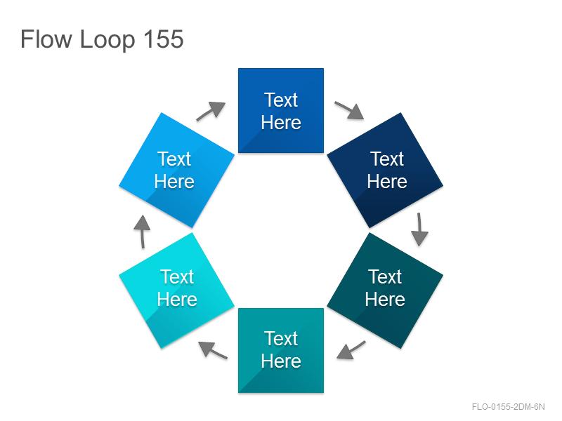 Flow Loop 155