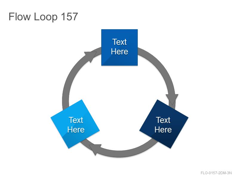 Flow Loop 157