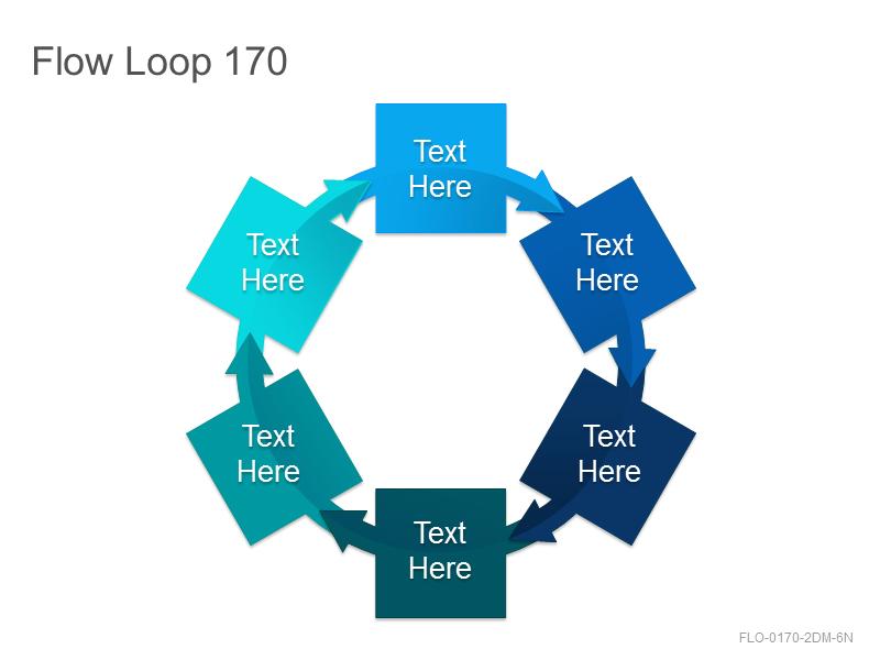 Flow Loop 170