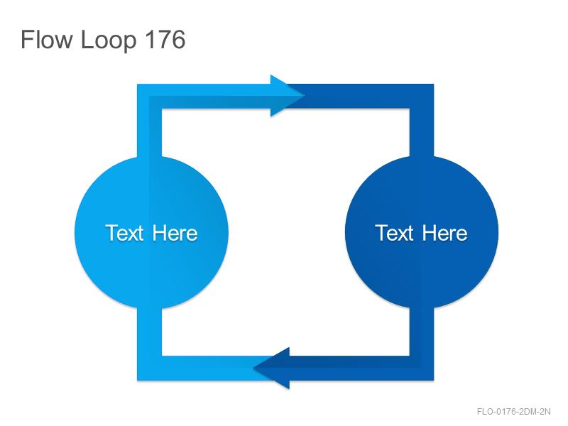 Flow Loop 176