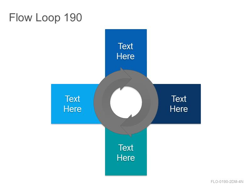 Flow Loop 190