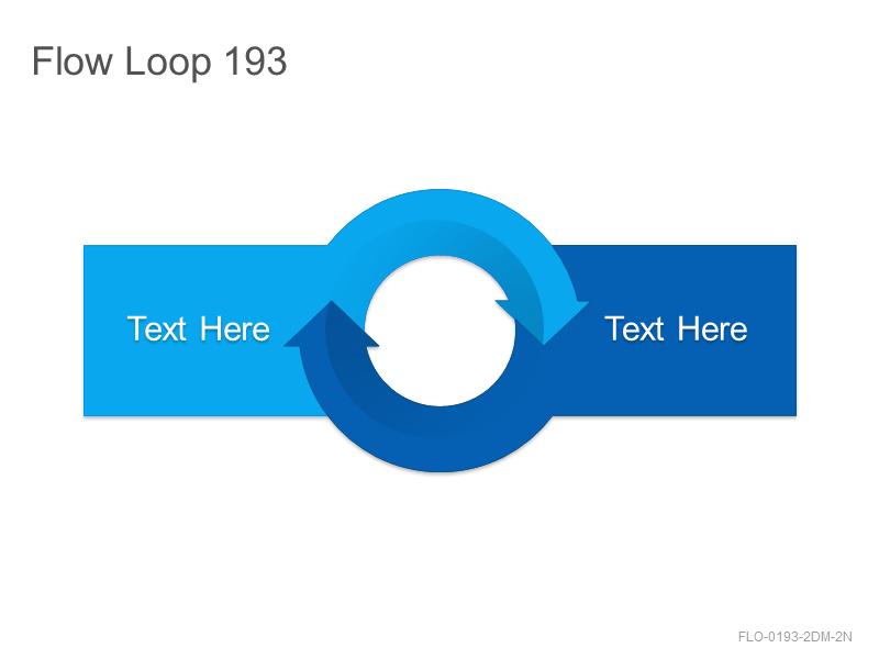 Flow Loop 193