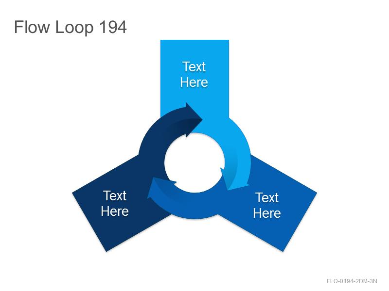 Flow Loop 194