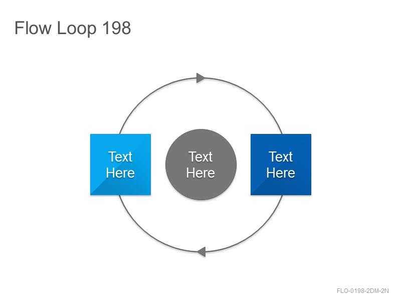 Flow Loop 198