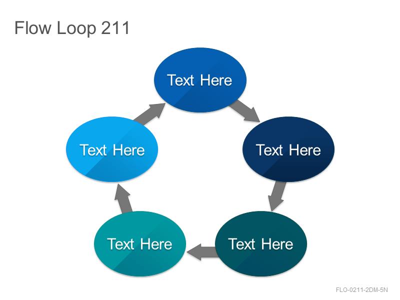 Flow Loop 211