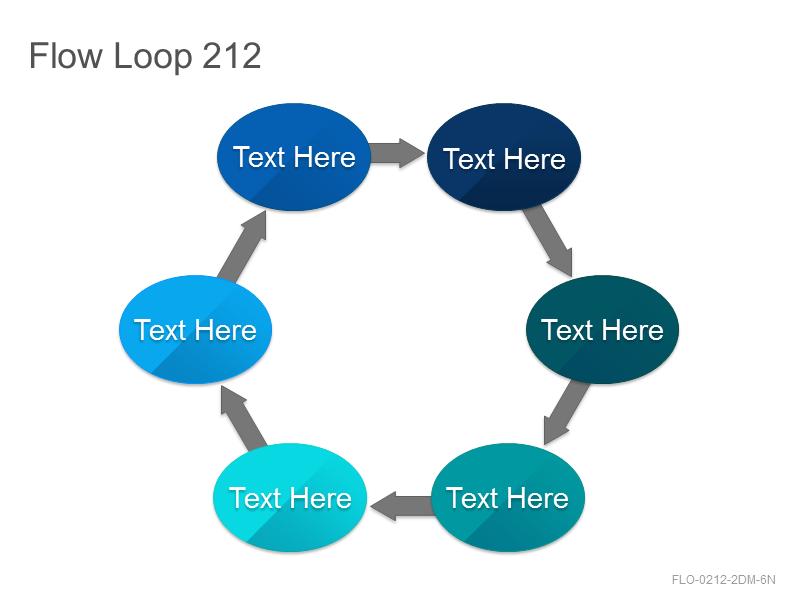 Flow Loop 212
