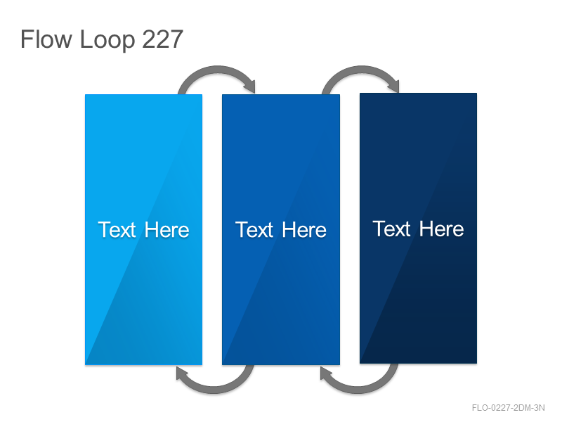 Flow Loop 227