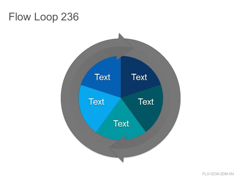 Flow Loop 236
