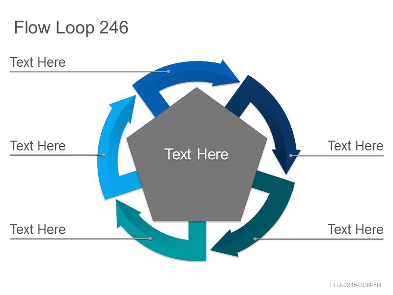 Flow Loop 246