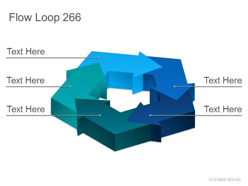 Flow Loop 266