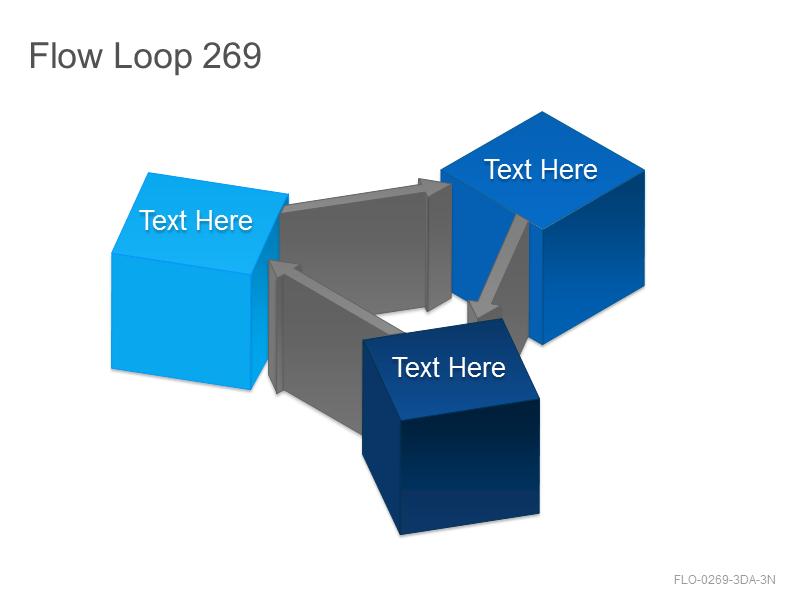 Flow Loop 269