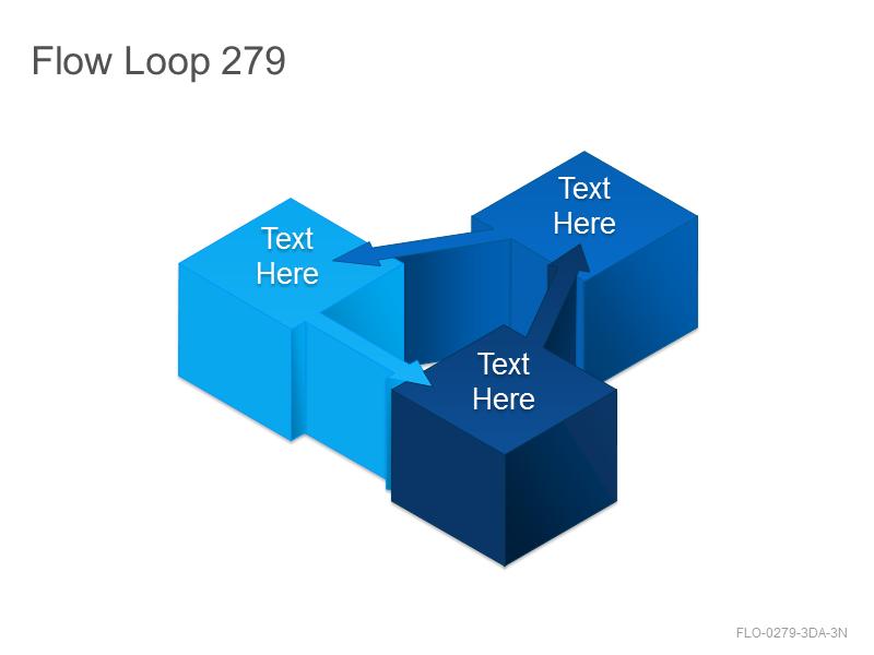 Flow Loop 279