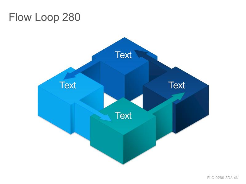 Flow Loop 280