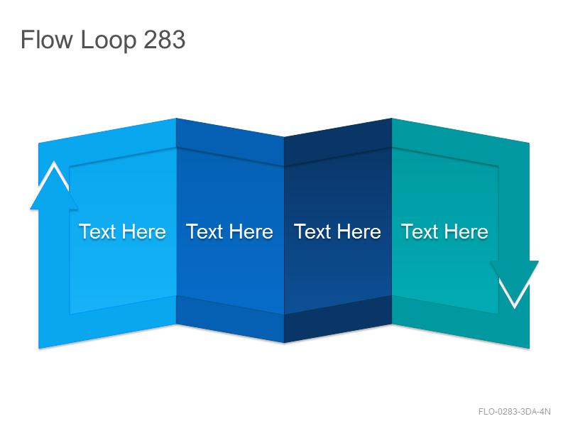 Flow Loop 283