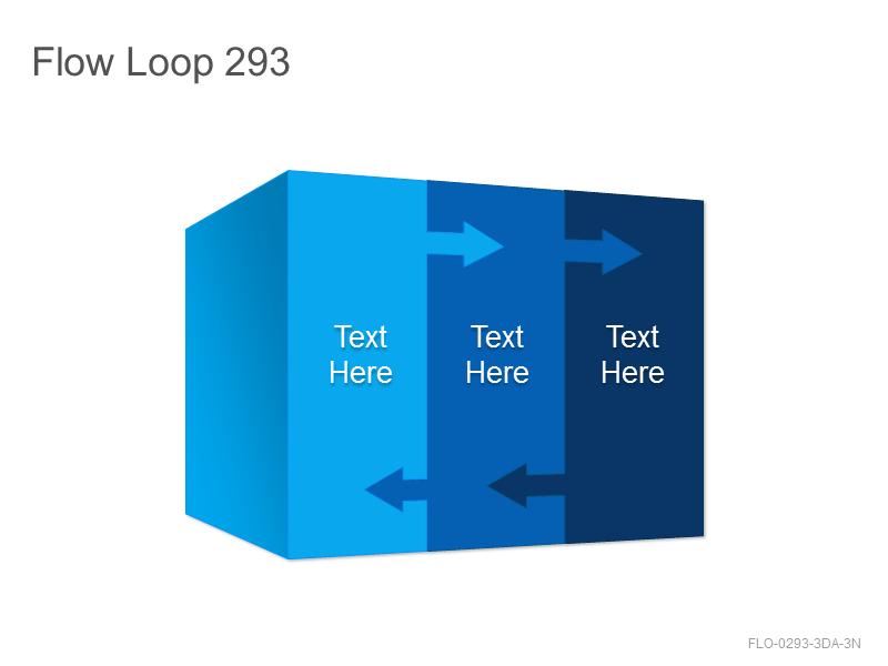 Flow Loop 293