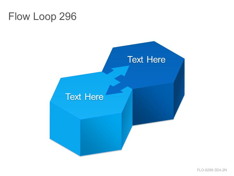 Flow Loop 296