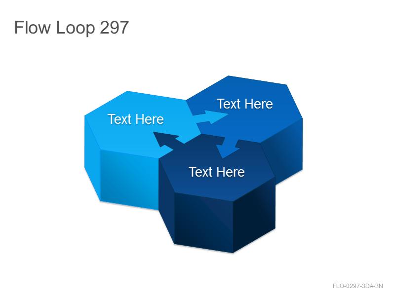 Flow Loop 297