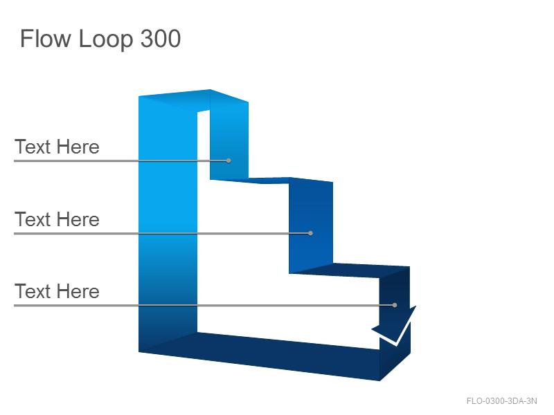 Flow Loop 300