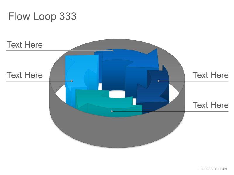 Flow Loop 333