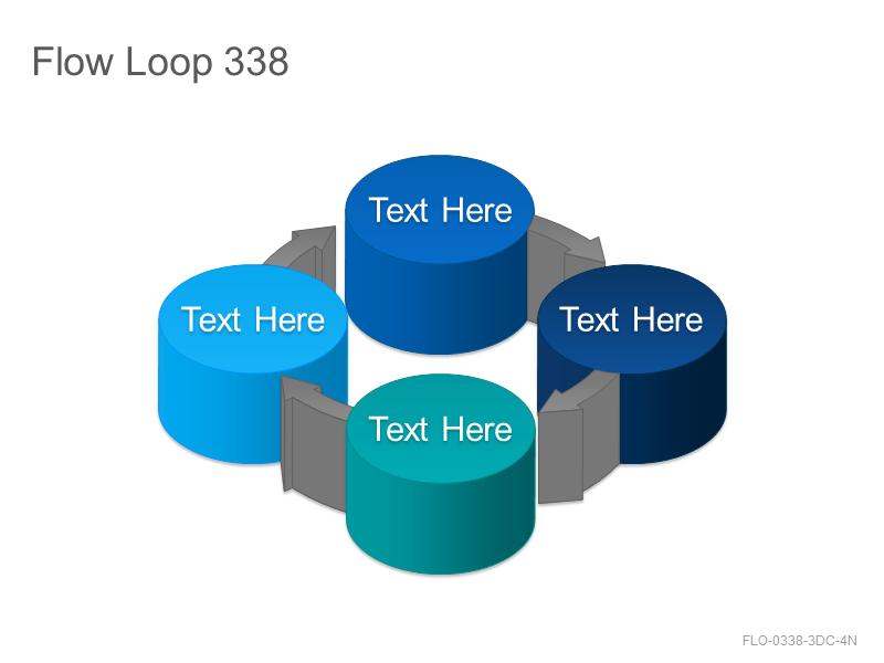 Flow Loop 338