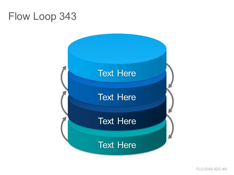 Flow Loop 343