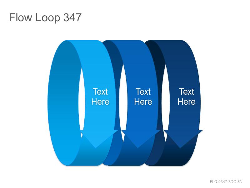 Flow Loop 347