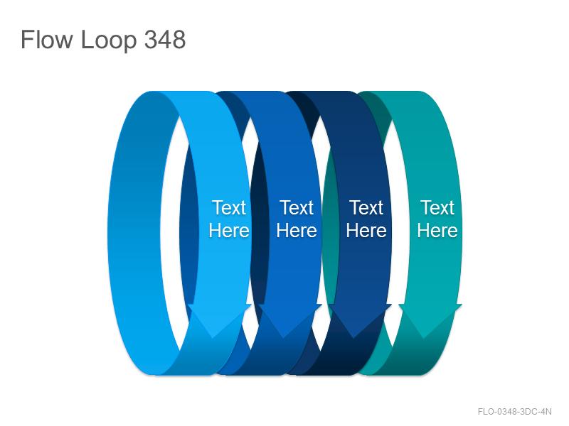 Flow Loop 348